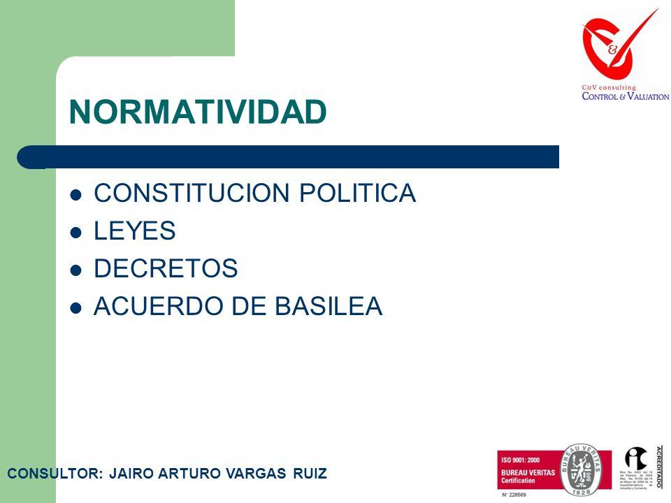 NORMATIVIDAD CONSTITUCION POLITICA LEYES DECRETOS ACUERDO DE BASILEA