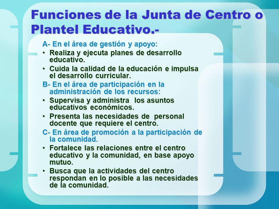 Funciones de la Junta de Centro o Plantel Educativo.-
