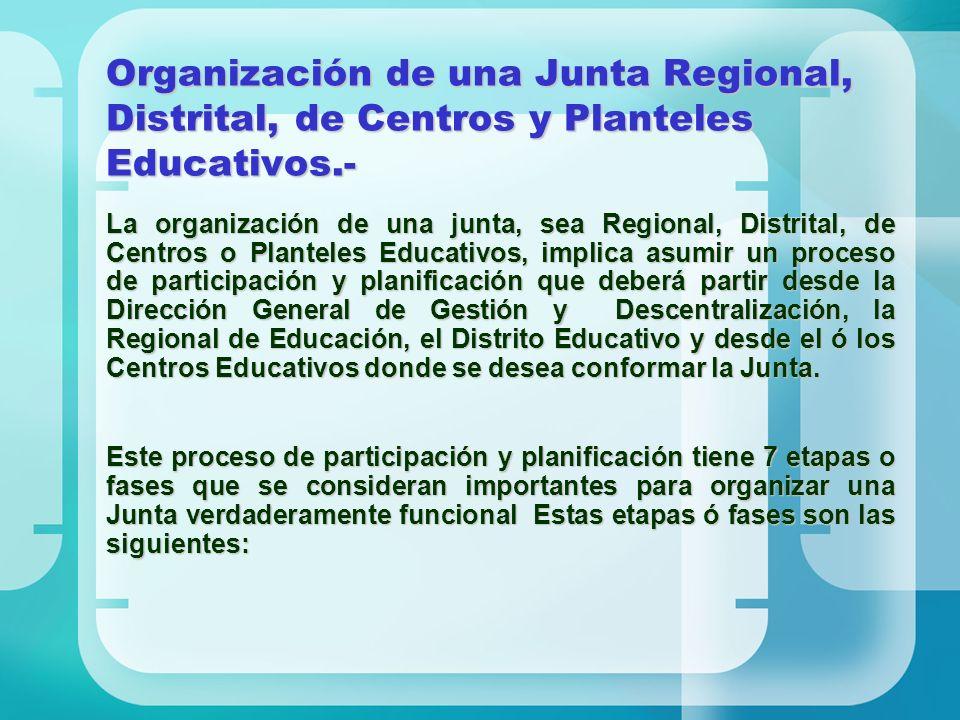 Organización de una Junta Regional, Distrital, de Centros y Planteles Educativos.-