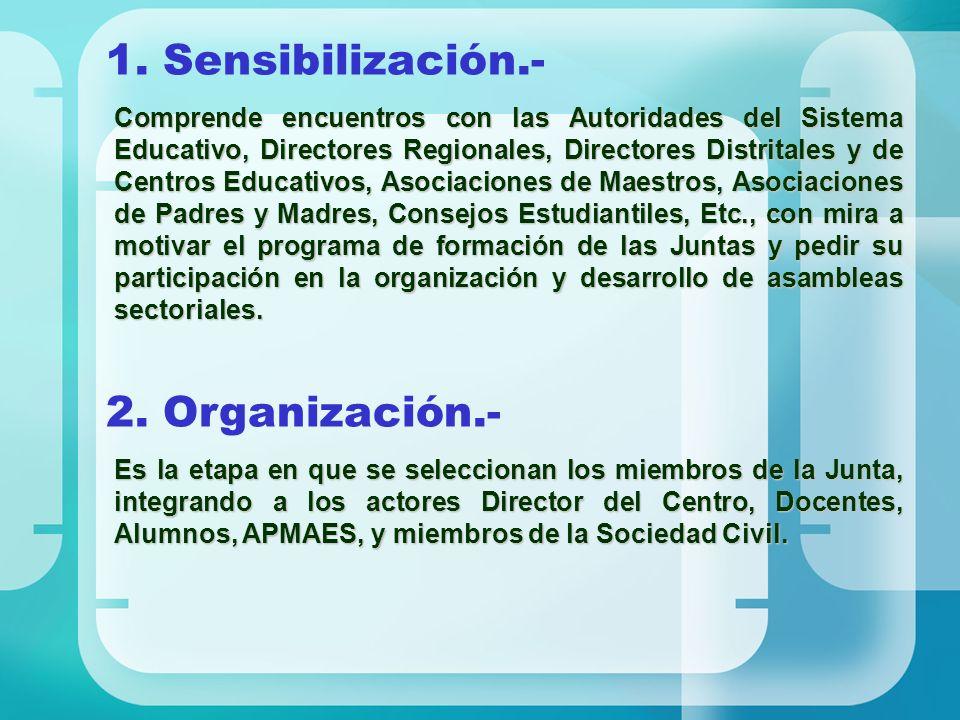 1. Sensibilización.- 2. Organización.-