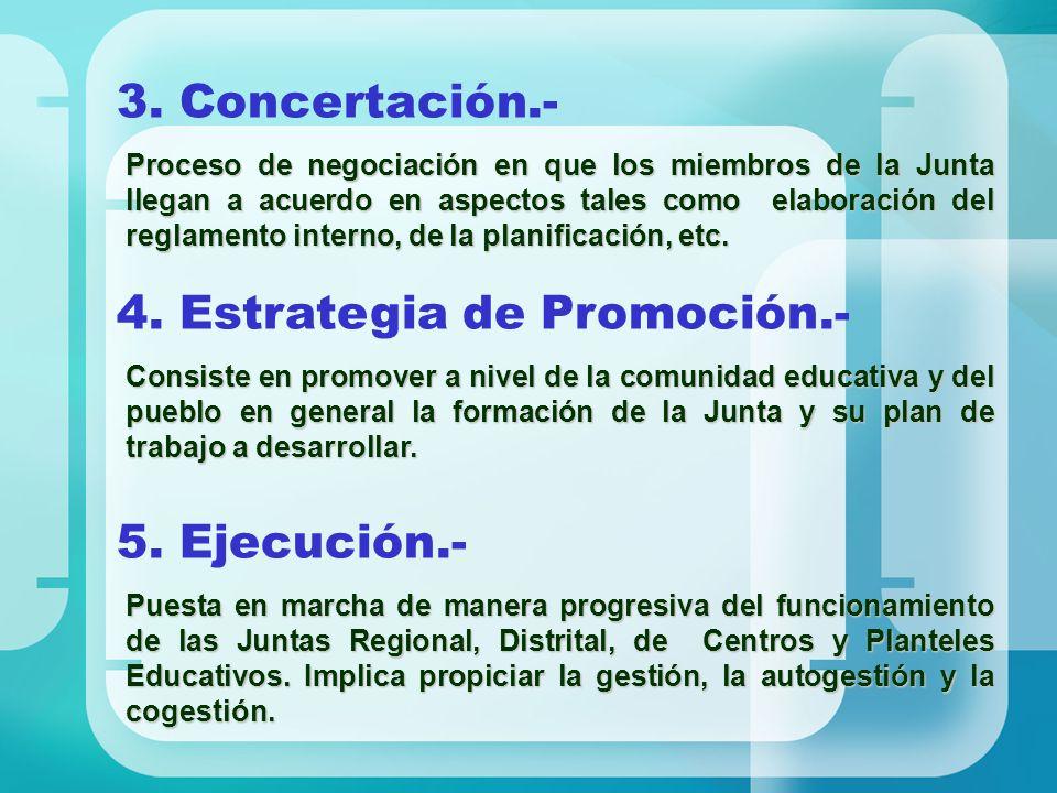 4. Estrategia de Promoción.-