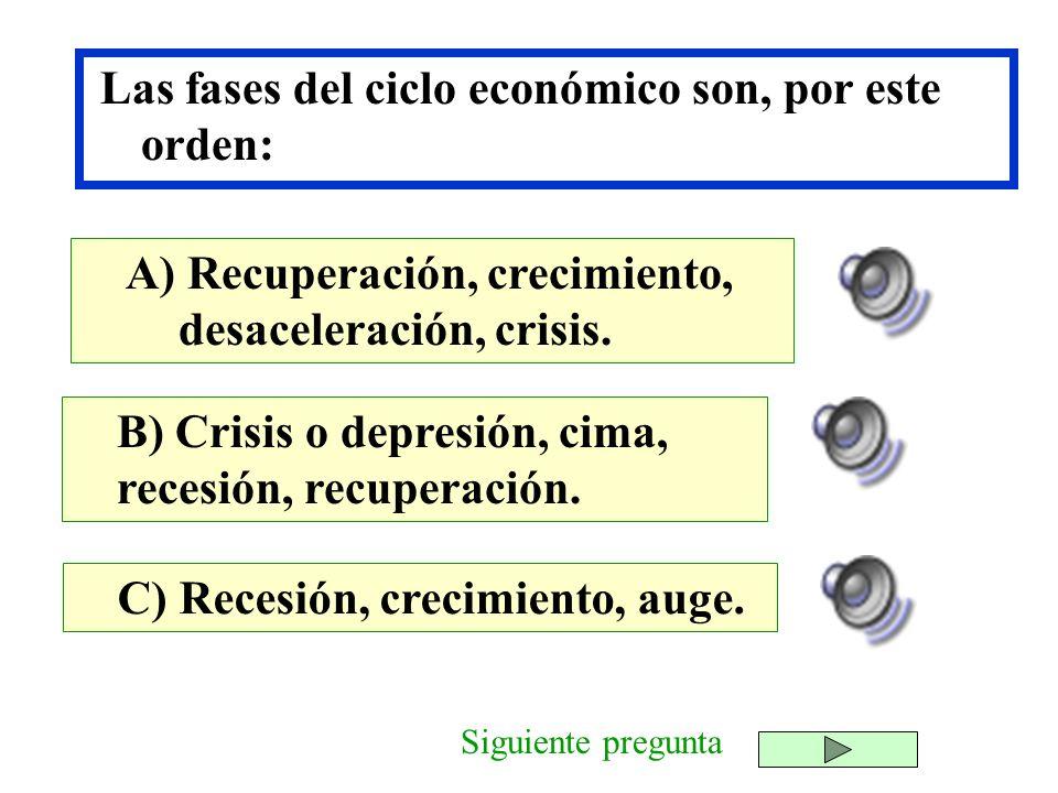 Las fases del ciclo económico son, por este orden: