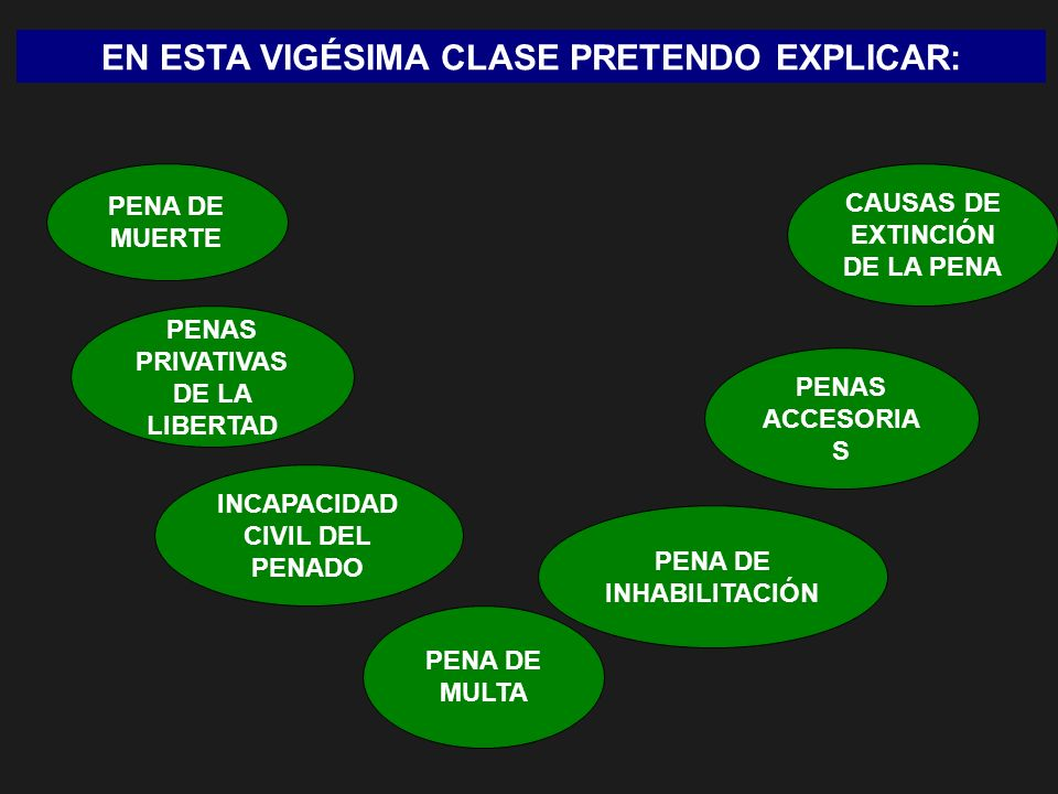 EN ESTA VIGÉSIMA CLASE PRETENDO EXPLICAR: