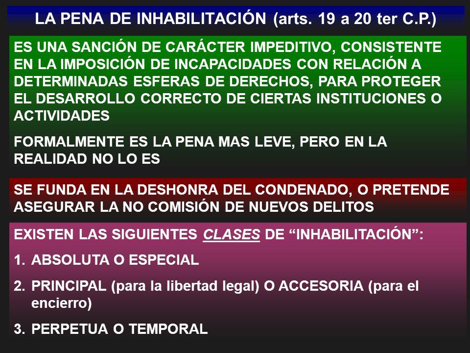 LA PENA DE INHABILITACIÓN (arts. 19 a 20 ter C.P.)