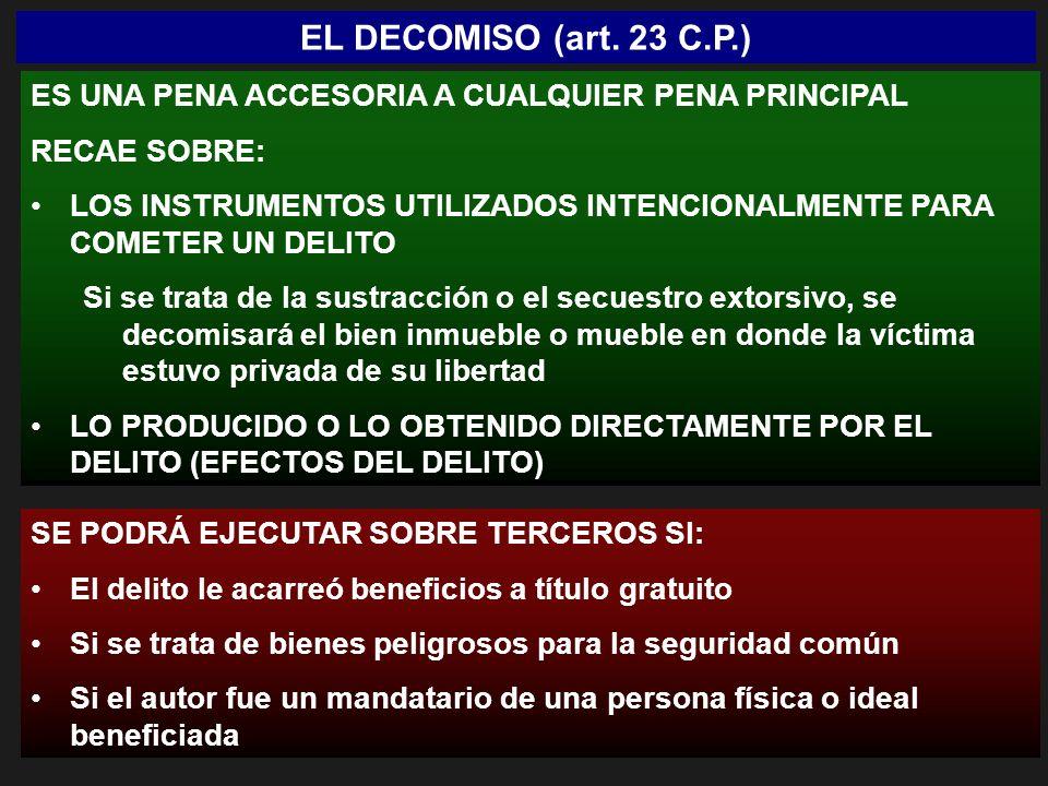 EL DECOMISO (art. 23 C.P.) ES UNA PENA ACCESORIA A CUALQUIER PENA PRINCIPAL. RECAE SOBRE: