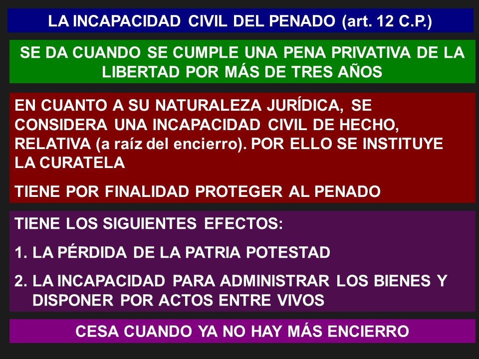 LA INCAPACIDAD CIVIL DEL PENADO (art. 12 C.P.)