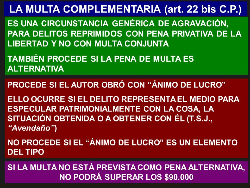 LA MULTA COMPLEMENTARIA (art. 22 bis C.P.)