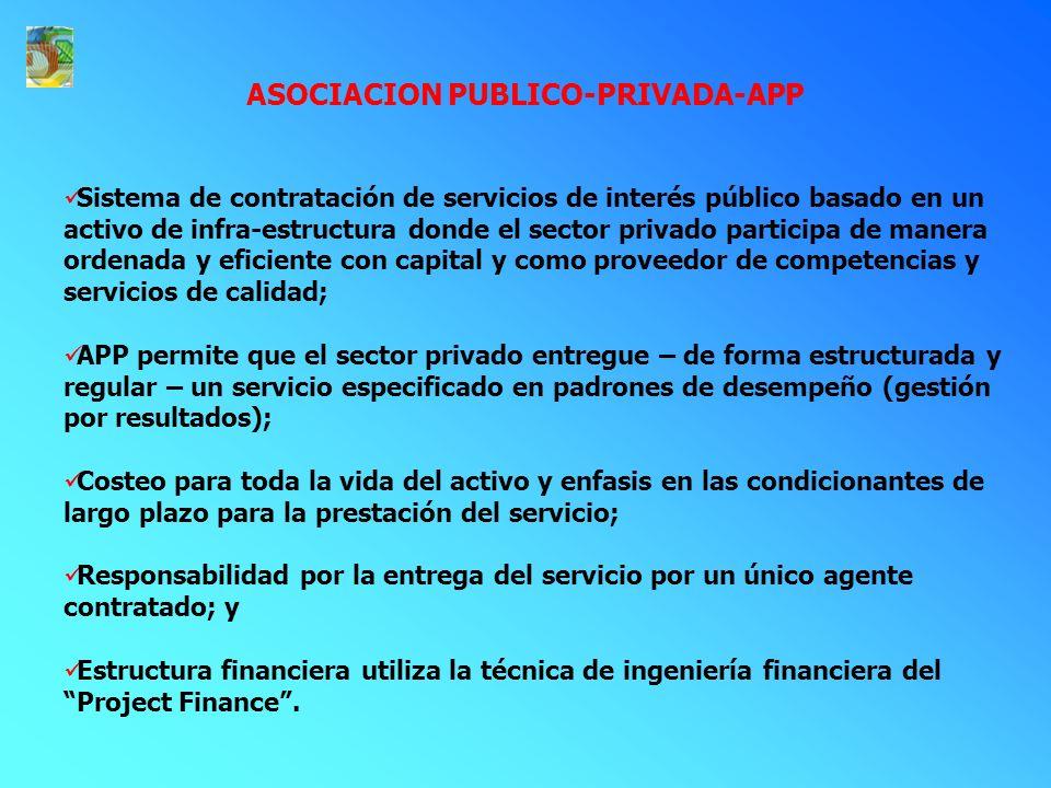 ASOCIACION PUBLICO-PRIVADA-APP