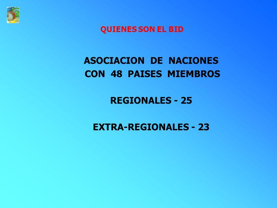 ASOCIACION DE NACIONES