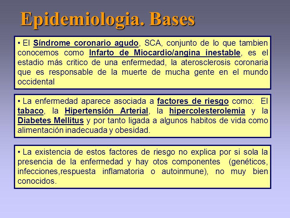 Epidemiologia. Bases