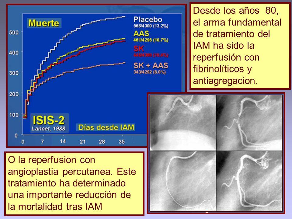 Desde los años 80, el arma fundamental de tratamiento del IAM ha sido la reperfusión con fibrinolíticos y antiagregacion.