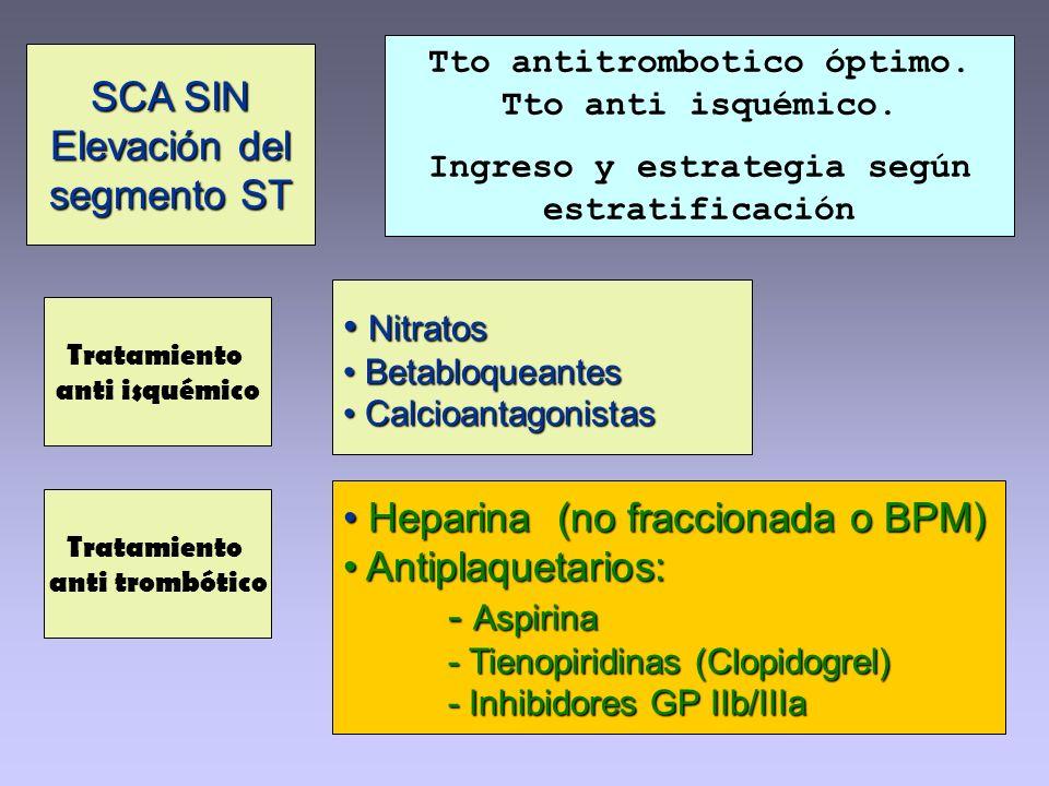 SCA SIN Elevación del segmento ST