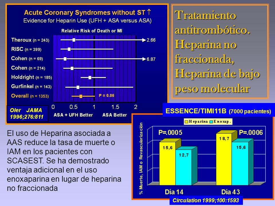 Oler JAMA 1996;276:811 Tratamiento antitrombótico. Heparina no fraccionada, Heparina de bajo peso molecular.