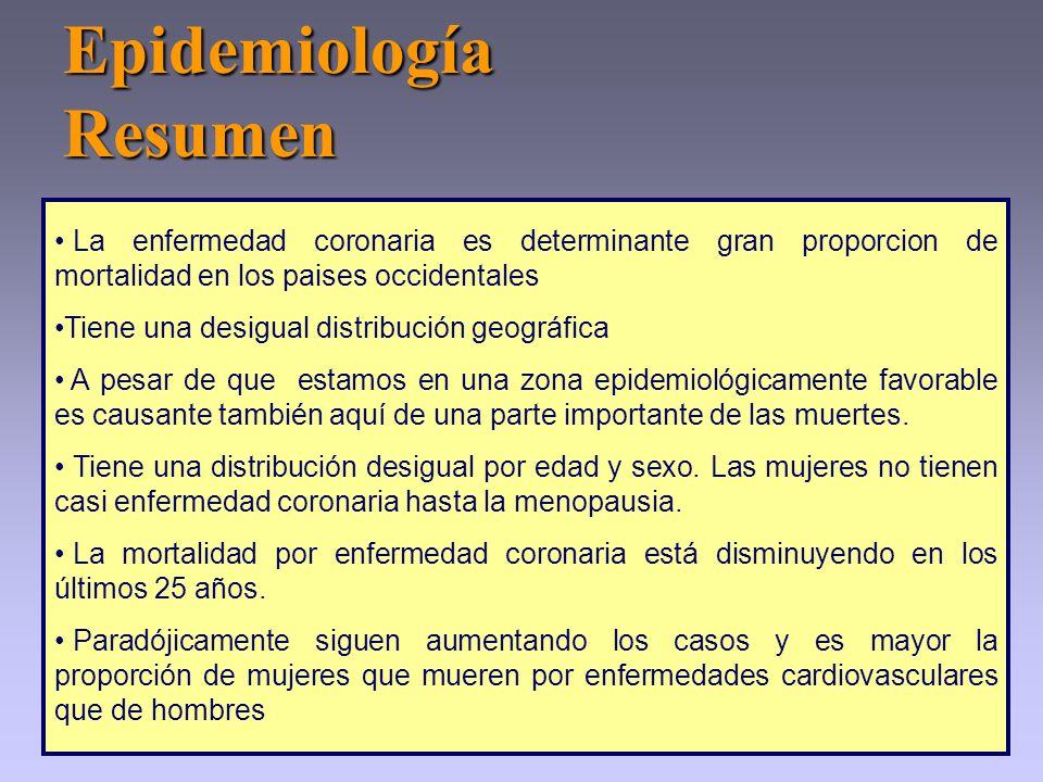 Epidemiología Resumen