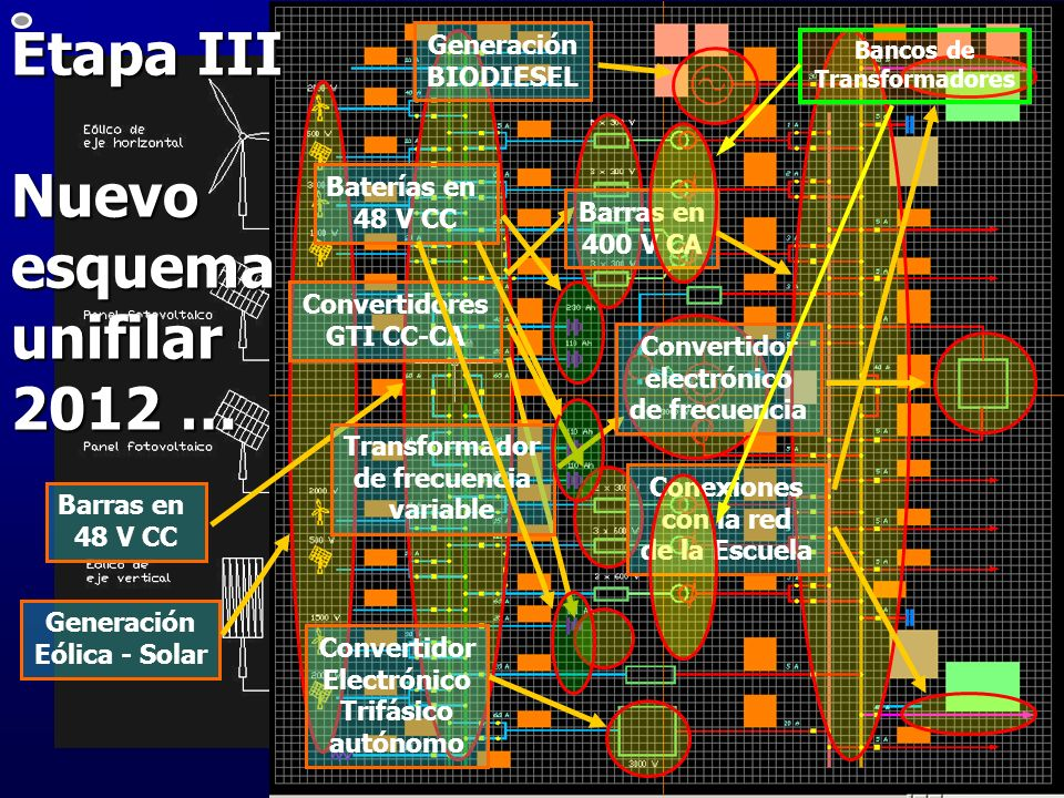 Etapa III Nuevo esquema unifilar 2012 …