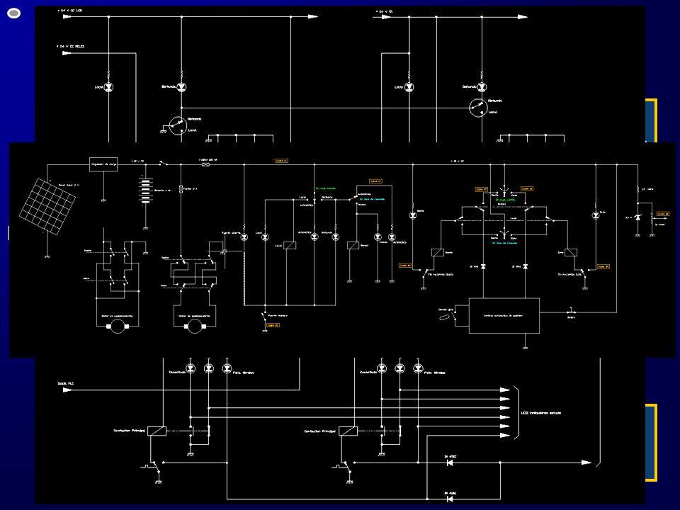 Automatización – simulación II
