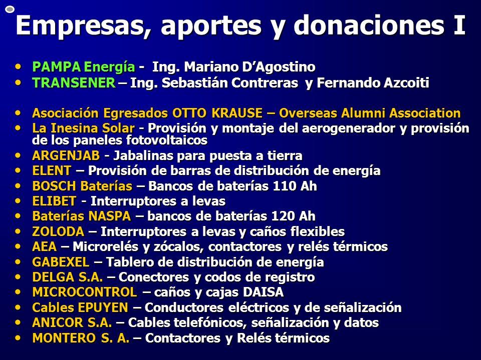 Empresas, aportes y donaciones I