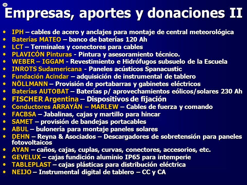 Empresas, aportes y donaciones II
