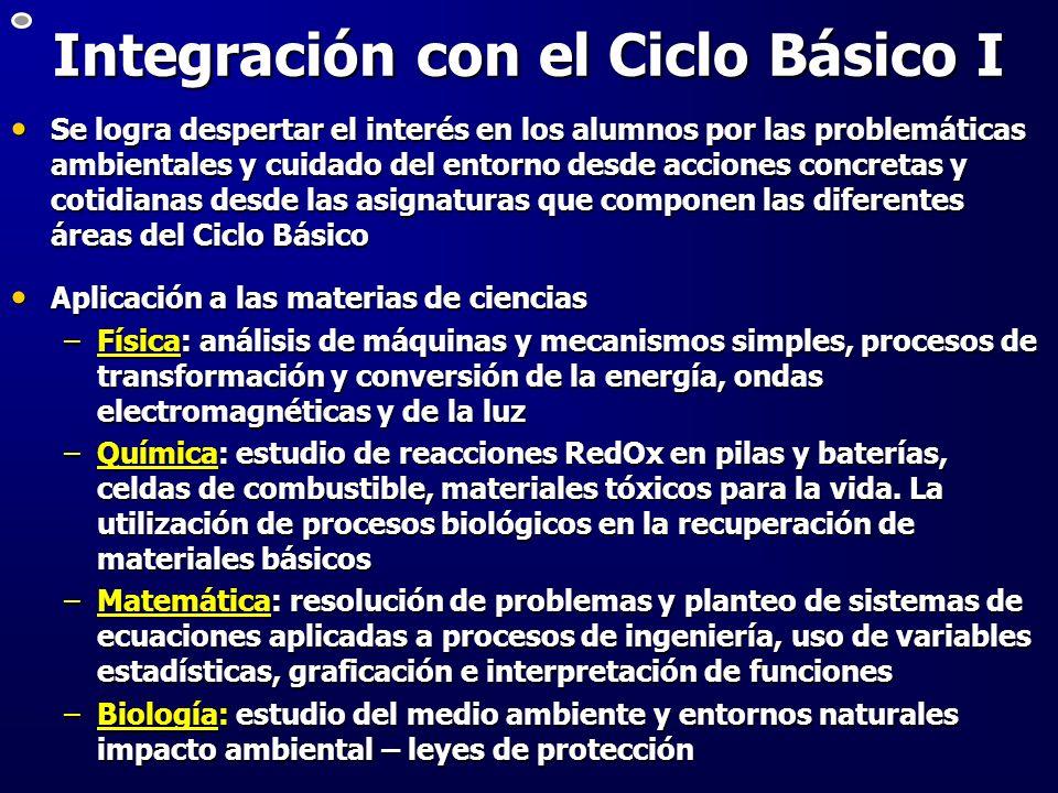 Integración con el Ciclo Básico I