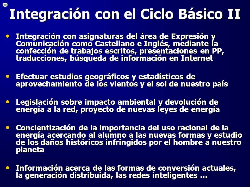 Integración con el Ciclo Básico II
