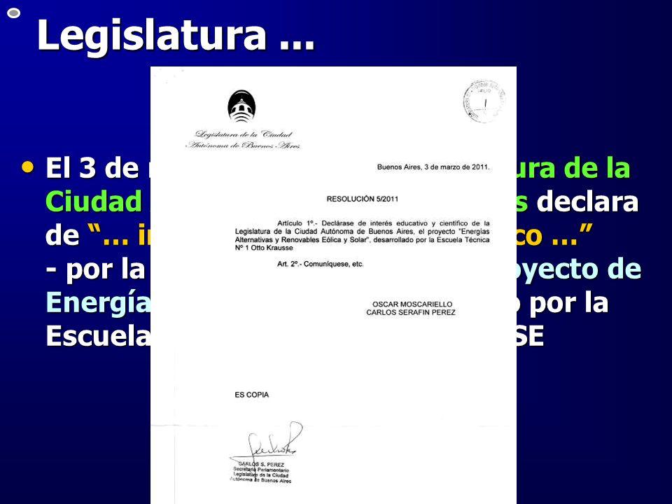 Legislatura ...