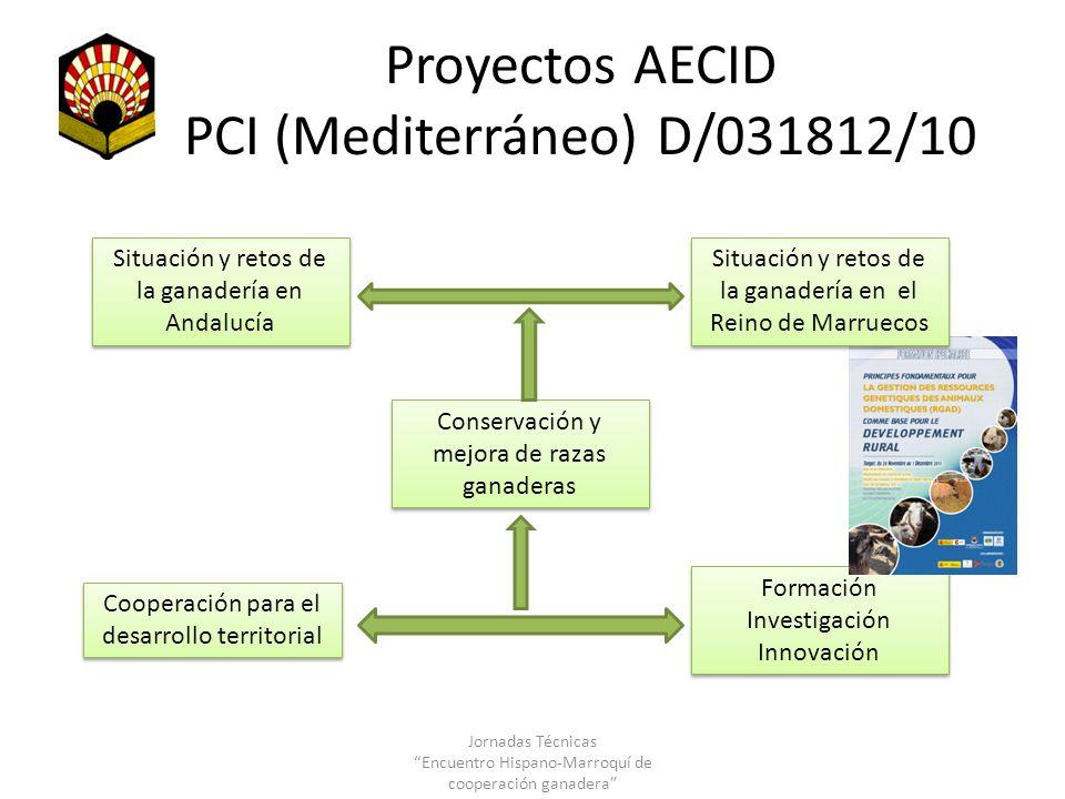 Proyectos AECID PCI (Mediterráneo) D/031812/10