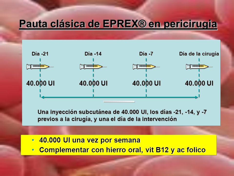 Pauta clásica de EPREX® en pericirugia