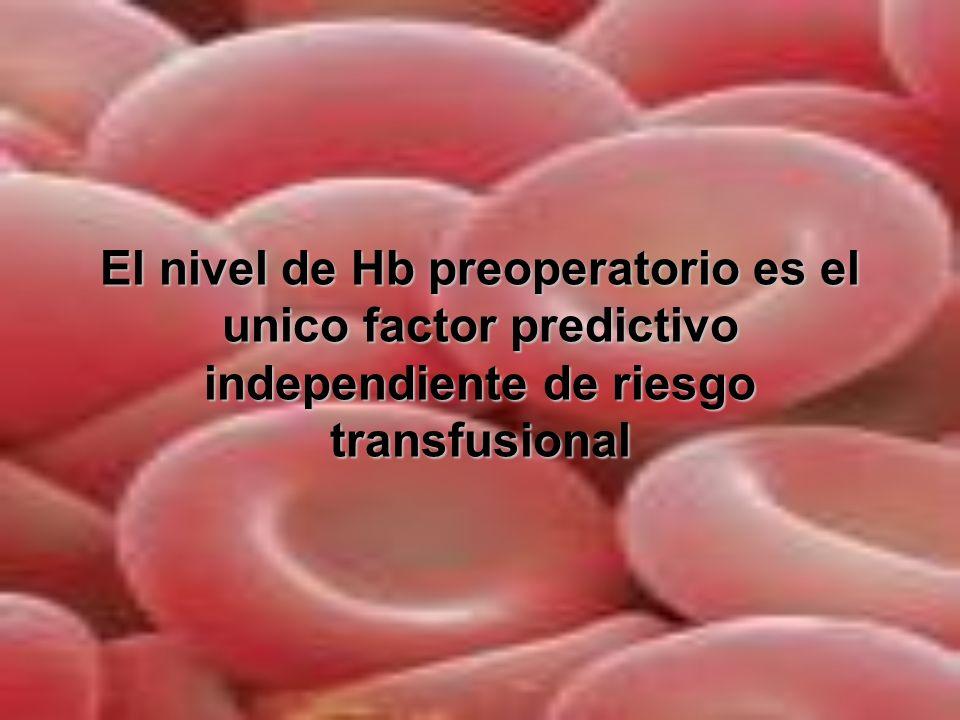 El nivel de Hb preoperatorio es el unico factor predictivo independiente de riesgo transfusional
