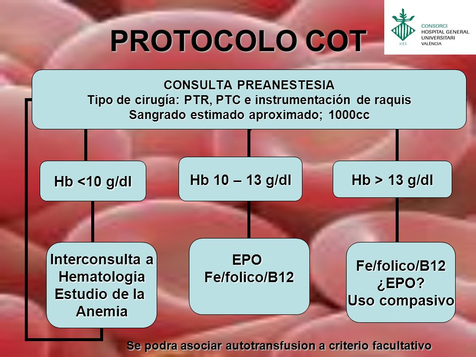 PROTOCOLO COT Se podra asociar autotransfusion a criterio facultativo