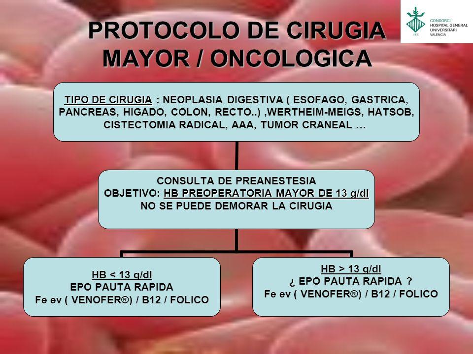 PROTOCOLO DE CIRUGIA MAYOR / ONCOLOGICA