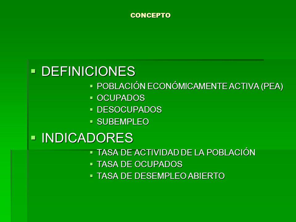 DEFINICIONES INDICADORES POBLACIÓN ECONÓMICAMENTE ACTIVA (PEA)