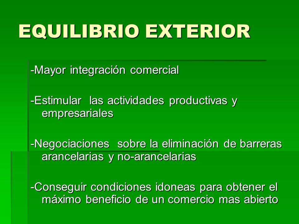 EQUILIBRIO EXTERIOR -Mayor integración comercial