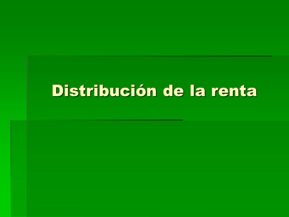 Distribución de la renta