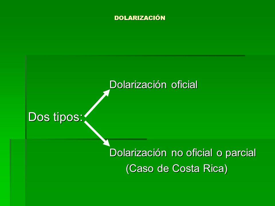 Dolarización no oficial o parcial