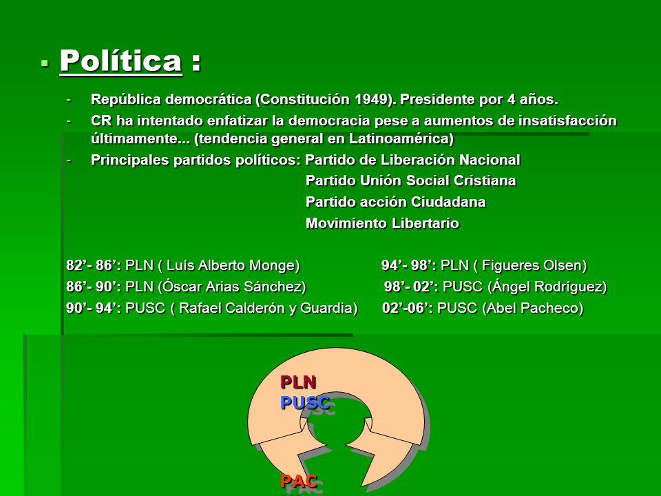 Política : PLN PUSC PAC ML