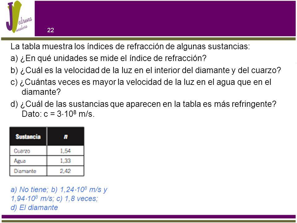 La tabla muestra los índices de refracción de algunas sustancias: a) ¿En qué unidades se mide el índice de refracción b) ¿Cuál es la velocidad de la luz en el interior del diamante y del cuarzo c) ¿Cuántas veces es mayor la velocidad de la luz en el agua que en el diamante d) ¿Cuál de las sustancias que aparecen en la tabla es más refringente Dato: c = 3⋅108 m/s.