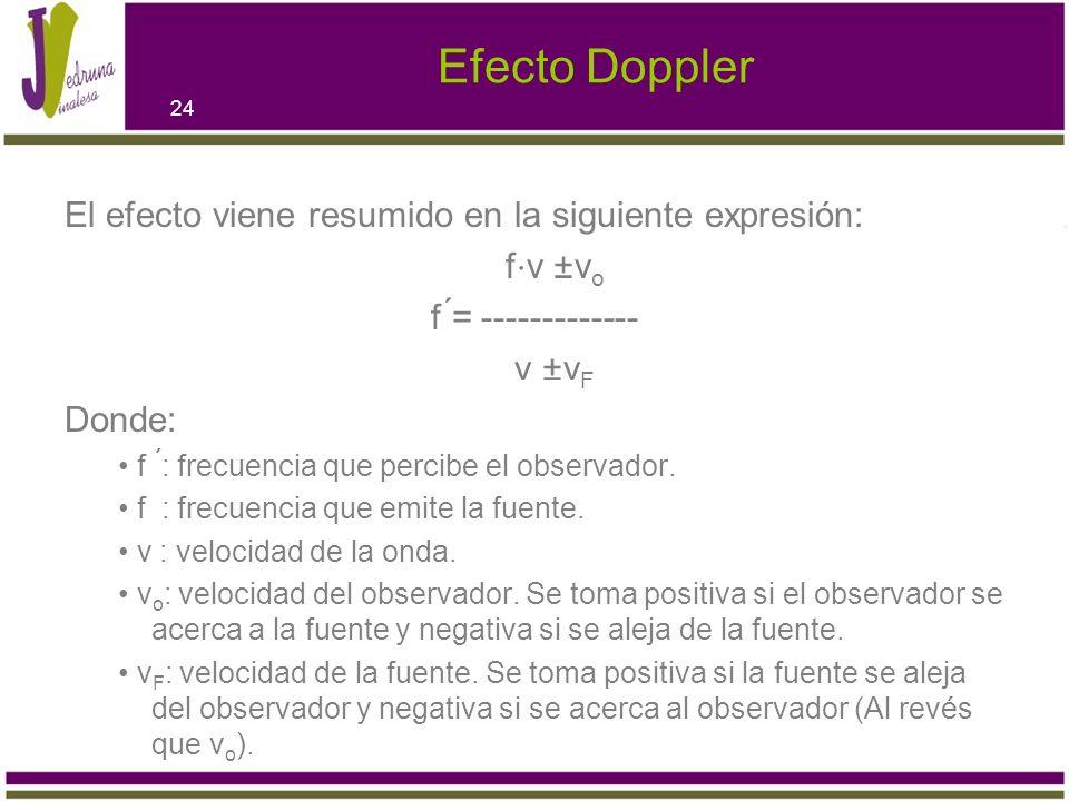 Efecto Doppler El efecto viene resumido en la siguiente expresión: