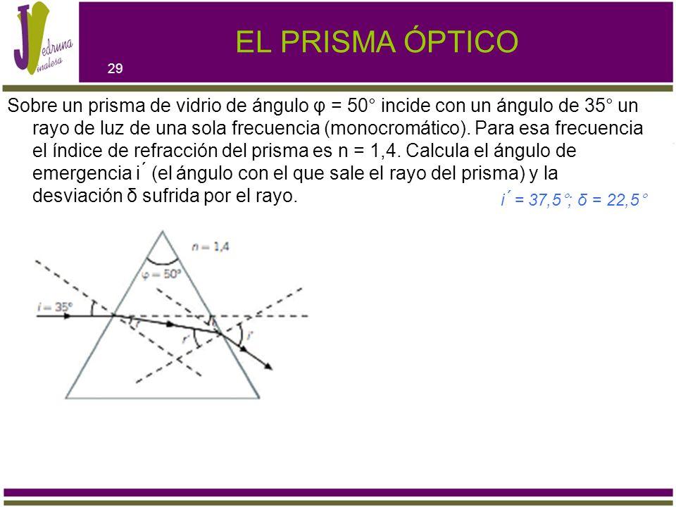 EL PRISMA ÓPTICO