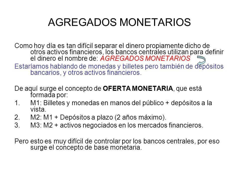 AGREGADOS MONETARIOS