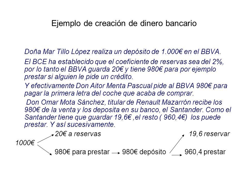 Ejemplo de creación de dinero bancario