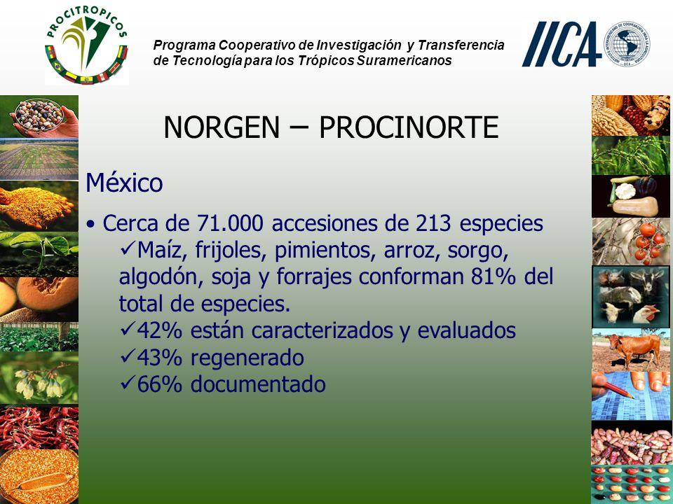 NORGEN – PROCINORTE México Cerca de 71.000 accesiones de 213 especies