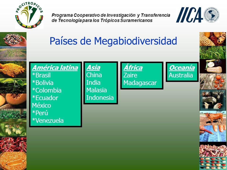 Países de Megabiodiversidad
