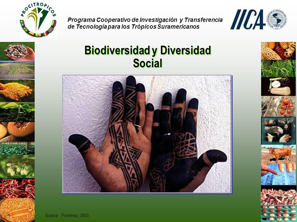 Biodiversidad y Diversidad Social