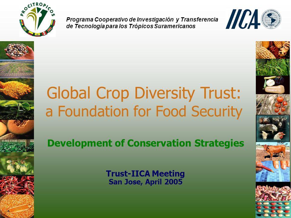 Development of Conservation Strategies