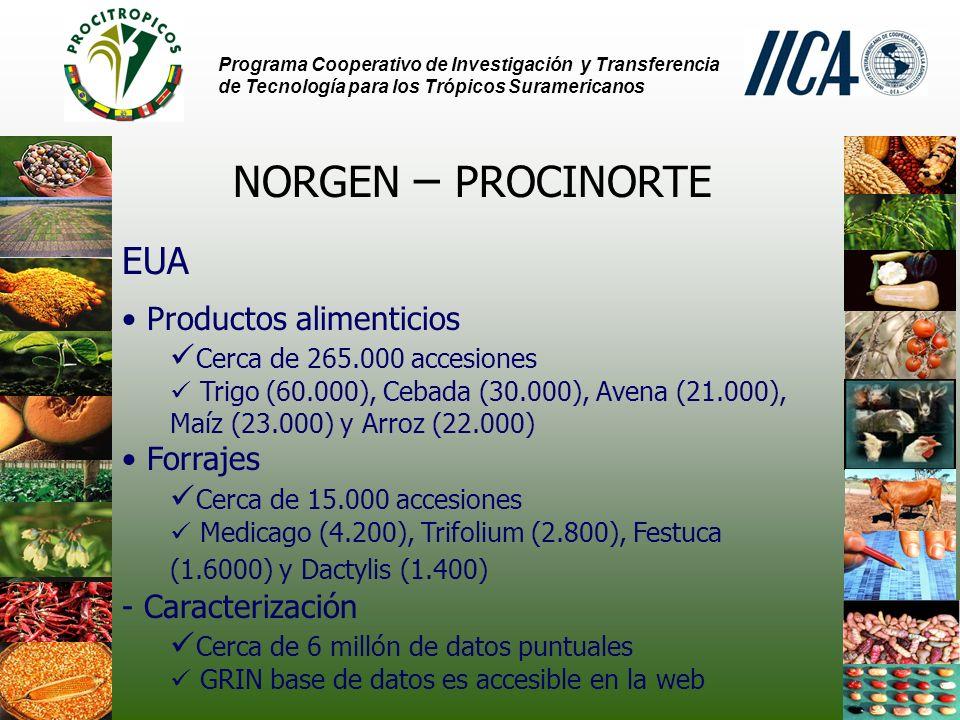 NORGEN – PROCINORTE EUA Productos alimenticios