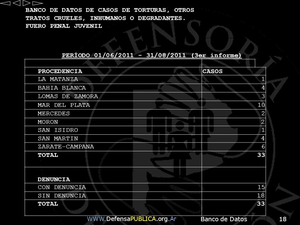 PERÍODO 01/06/2011 - 31/08/2011 (3er informe) PROCEDENCIA CASOS