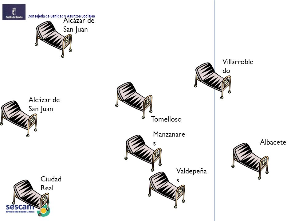 Alcázar de San Juan Villarrobledo. Alcázar de San Juan. Tomelloso. Manzanares. Albacete. Valdepeñas.