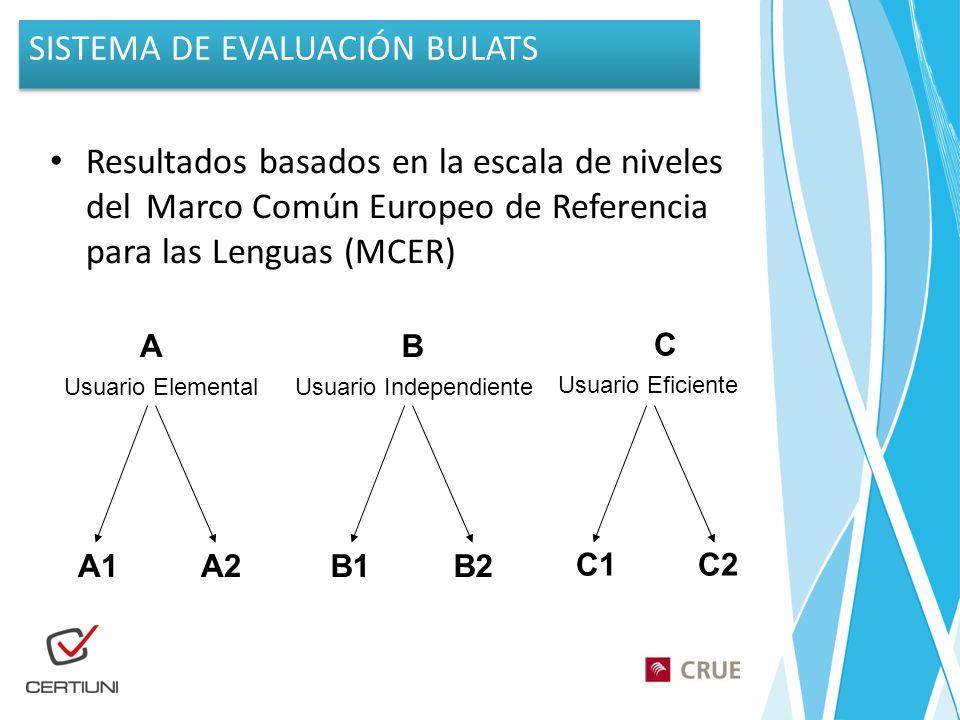SISTEMA DE EVALUACIÓN BULATS
