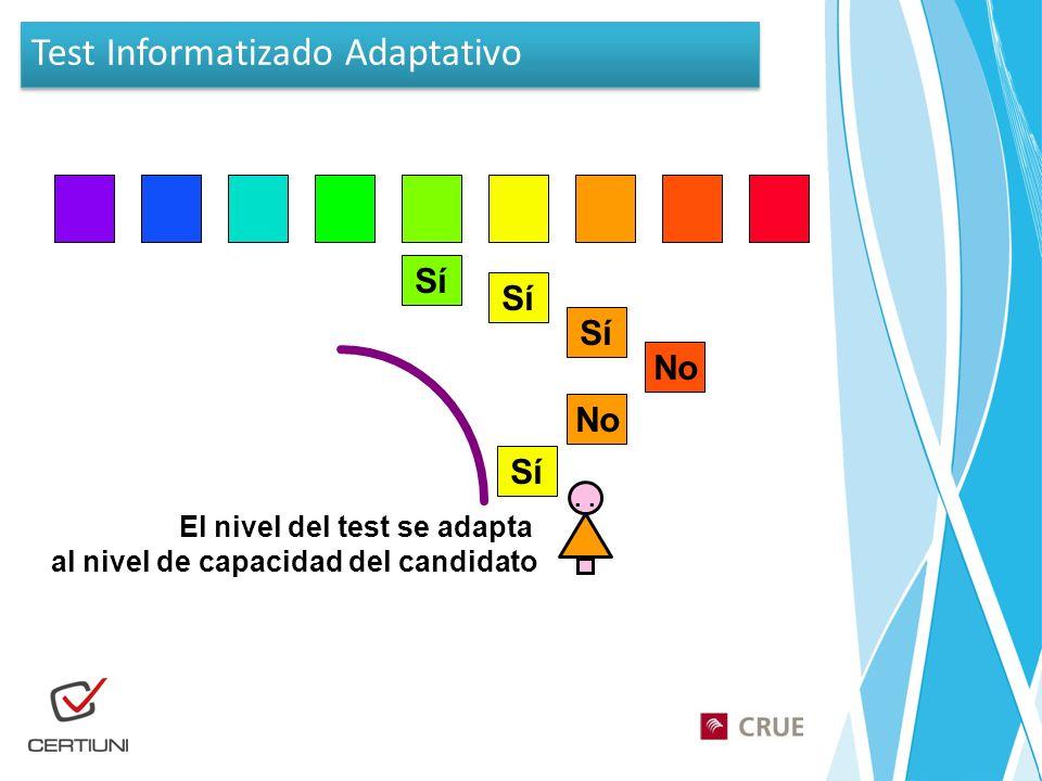 Test Informatizado Adaptativo