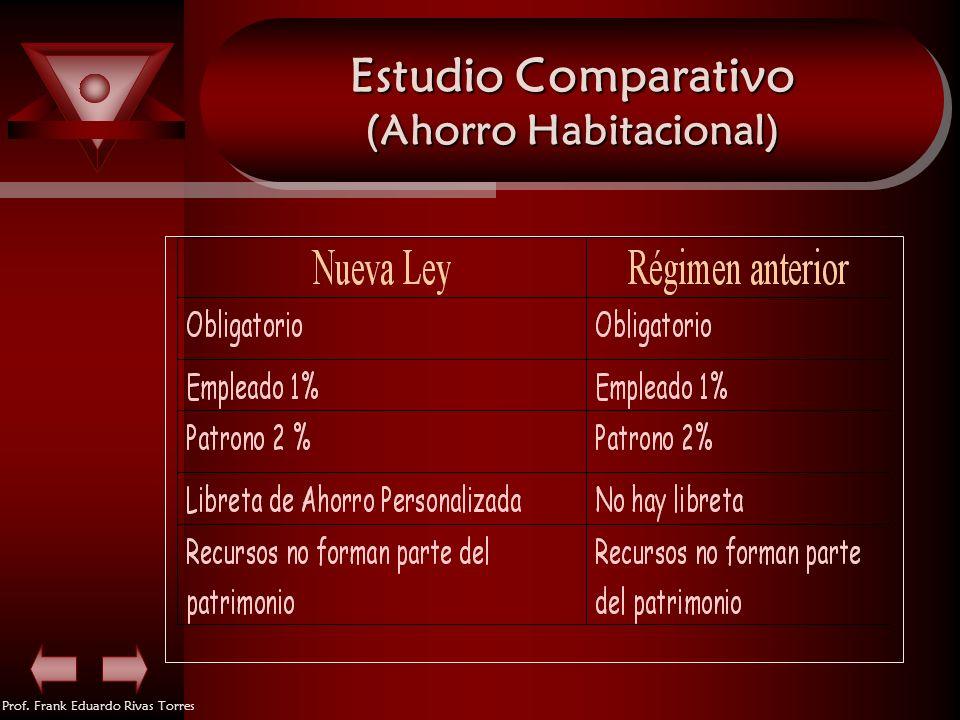 Estudio Comparativo (Ahorro Habitacional)